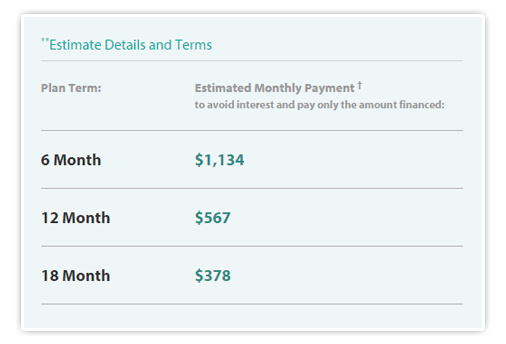 Breast Augmenation Payment Plan Option from CareCredit