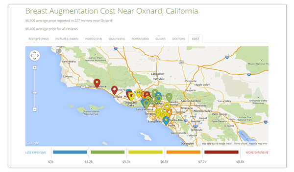 Average Cost of Breast Augmenation in Sourthern California from RealSelf.com